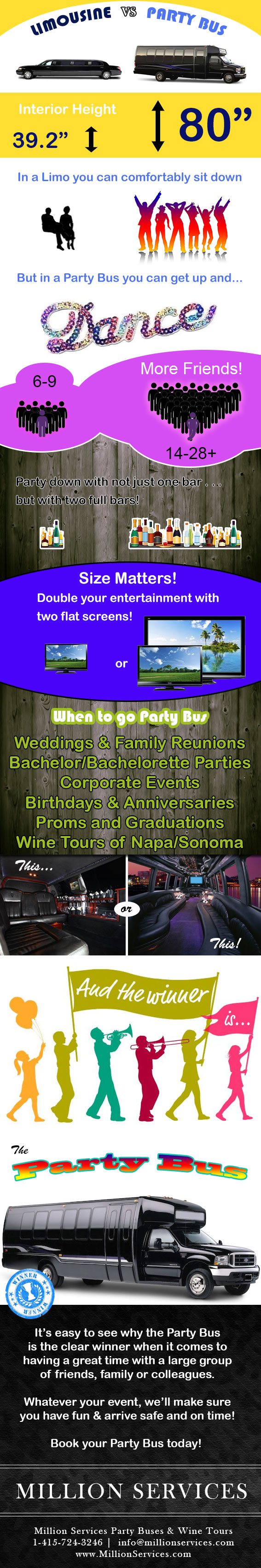 Limo or Party Bus: Which is better for you?